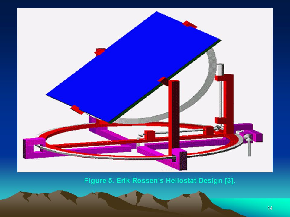 Figure 5. Erik Rossen's Heliostat Design [3].